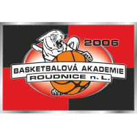 http://www.ba.rete.cz